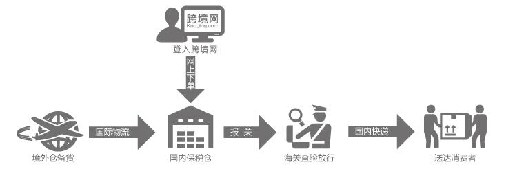 http://pic.kuajing.com/shop/article/04487327053737205.jpg