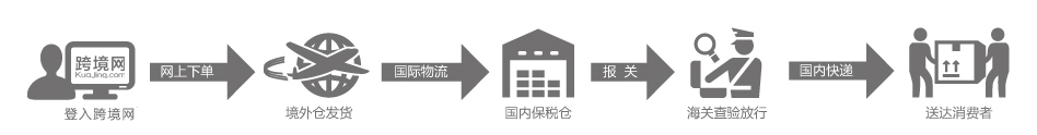 http://pic.kuajing.com/shop/article/04487329131168518.jpg