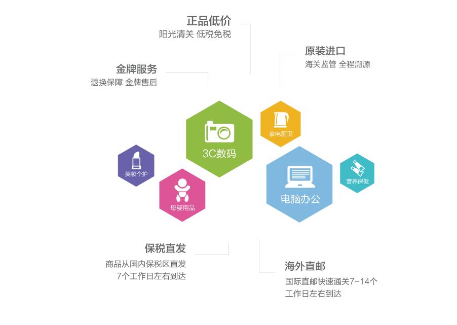 http://pic.kuajing.com/shop/article/04892554788063106.jpg